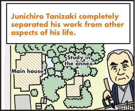 Junichiro Tanizaki completely separated his work from other aspects of his life.